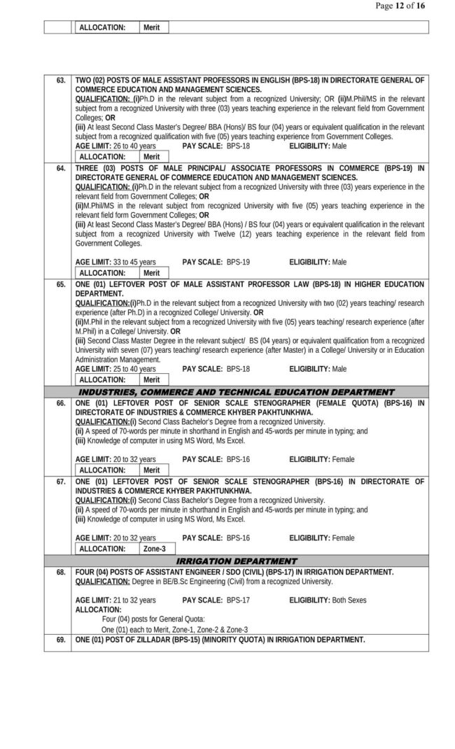 Today Kppsc Advertisement No 03 2021 28