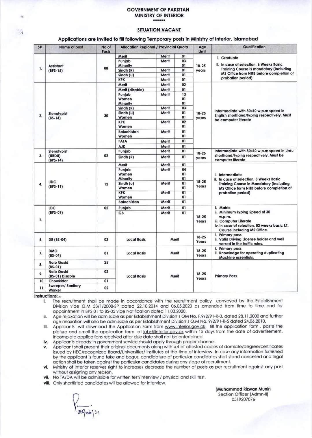 Government of Pakistan Ministry of Interior Jobs 2021